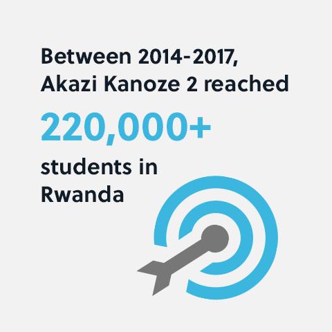 Rwanda Slide Two