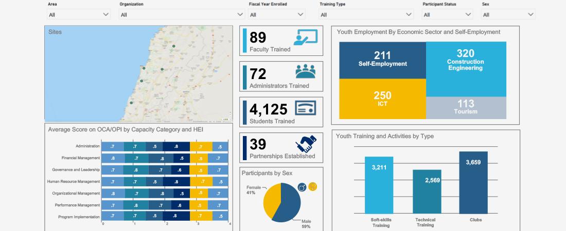 M&E Insight screenshot