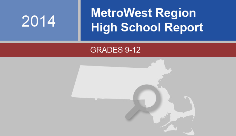 Highlights from the MetroWest Adolescent Health Survey