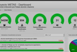 A screenshot of the METAS dashboard